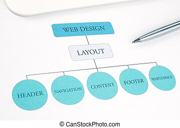 Conceptual web design component layout flow chart building plan. Pen and touchpad tablet on background. Blue Toned