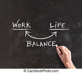 Conceptual Work and Life Balance on Board