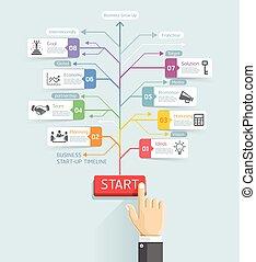 conceptuel, démarrage, business