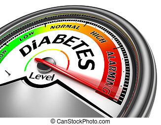 conceptuel, mètre, diabète