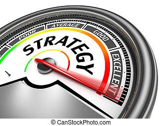conceptuel, mètre, stratégie