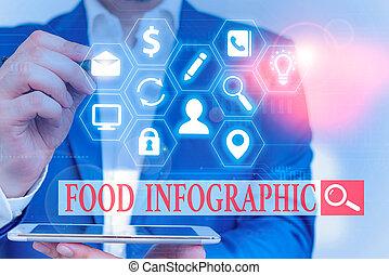 conceptuel, représenter, utilisé, visuel, texte, information., nourriture, photo, image, projection, diagramme, tel, infographic., signe