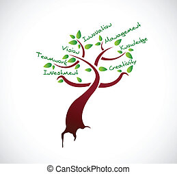 concetto, affari, albero, soluzione, illustrazione, disegno
