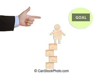 concetto affari, di, scopo