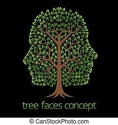 concetto, albero, facce