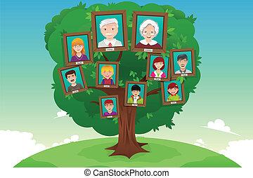 concetto, albero, famiglia