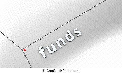 concetto, animazione, crescente, grafico, -, funds.