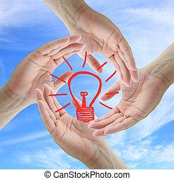 concetto, brainstorms, idea
