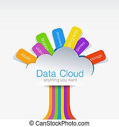 concetto, calcolare, creativo, albero., disegno, dati, nuvola