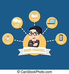 concetto, canale, affari, omni
