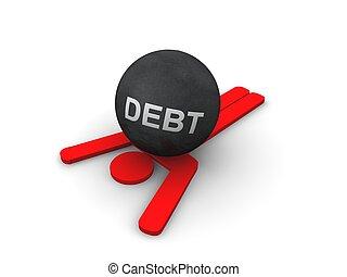concetto, debito