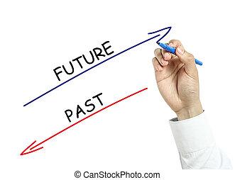 concetto, disegno, passato, futuro, uomo affari, o
