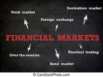 concetto finanziario, mercati