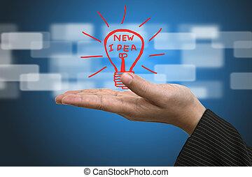 concetto, idea, innovazione