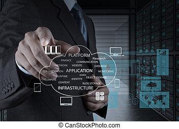 concetto, lavorativo, calcolare, mano, diagramma, computer, uomo affari, interfaccia, nuovo, nuvola
