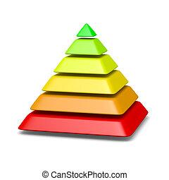 concetto, livelli, ambiente, piramide, 6, struttura