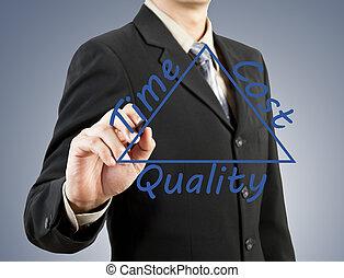 concetto, mano, costo, tempo, uomo affari, qualità, disegno