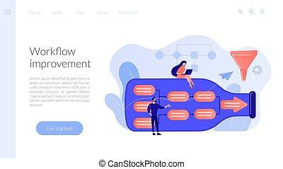 concetto, page., atterraggio, bottleneck, analisi