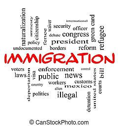 concetto, parola, immigrazione, cappucci, nuvola, rosso