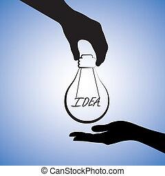 concetto, parola, sostituito, altro., risolvere, idea, illustrazione, persona, grafico, usi, trasportare, luce, risultato, bulbo, problema, fornire, soluzione, o, filamento