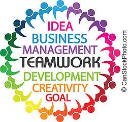 concetto, persone affari, unione, lavoro squadra, logotipo