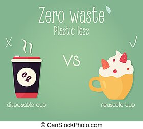 concetto, poster., eco, educazione, zero, spreco