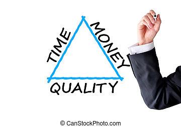 concetto, soldi, tempo, fra, equilibrio, qualità