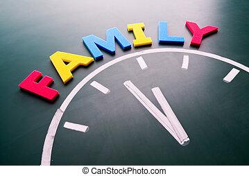 concetto, tempo famiglia