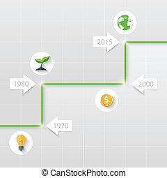concetto, timeline., affari