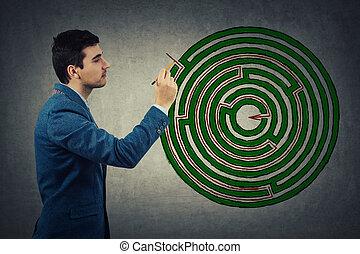 conclusion, labyrinthe, solution