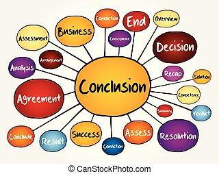 Conclusion mind map flowchart, business concept for...