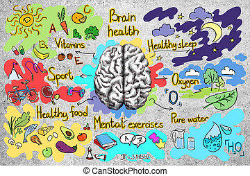 Concrete wall with healthy brain sketch - Concrete wall with...