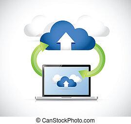conectado, computador portatil, conjunto, flechas, clouds.