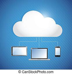 conectado, eletrônica, armazenamento, nuvem, computando