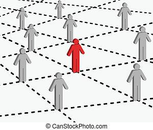 conectado, pessoas