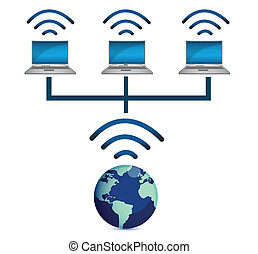 conectado, radio, computadoras portátiles