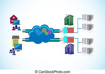 conectividad, concepto, red