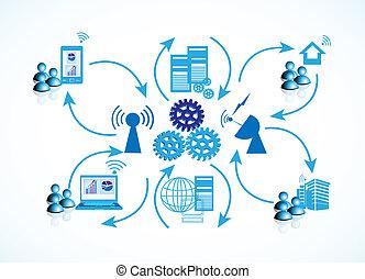 conectividade, rede
