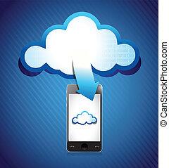conexão, conceito, nuvem, computando