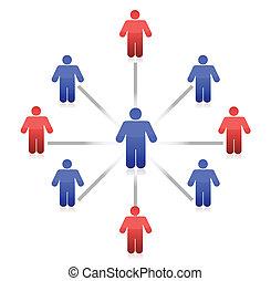 conexión, centro, empresa / negocio, red