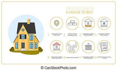 confection, choisir, achat, comment, instruction., choice., maison, difficile