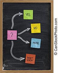 confection, décision, concept, ou, indécis