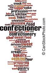 Confectioner word cloud - vertical