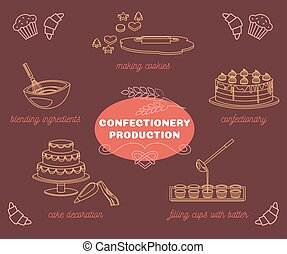 Confectionery Production Cartoon Icons Set