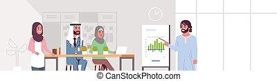 conferência, treinamento, conceito, financeiro, escritório, businesspeople, co-working, gráfico, modernos, carta aleta, árabe, homem negócios, apresentando, reunião, interior, retrato, árabe, equipe, apresentação, horizontais