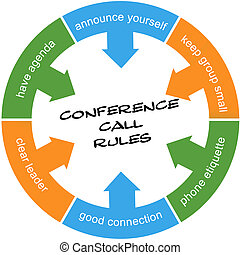 Conference Call Rules Word Circle Concept Scribbled -...