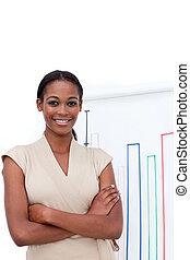 confiado, afroamericano, mujer de negocios, hacer, un, presentación, a, ella, equipo