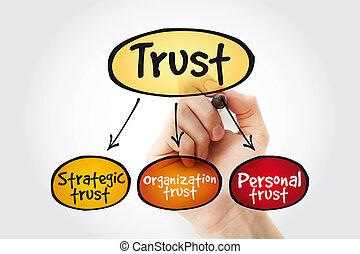 confiance, carte, concept, esprit, business