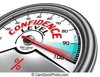 confidence level conceptual meter indicating hudrend per...