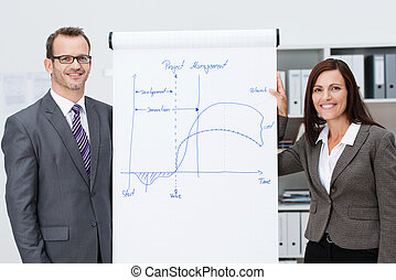 Confident business team giving a presentation